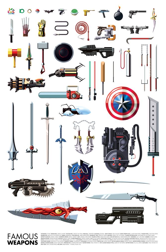 Famous Weapons - Daniel Nyari Graphic Design & Illustration