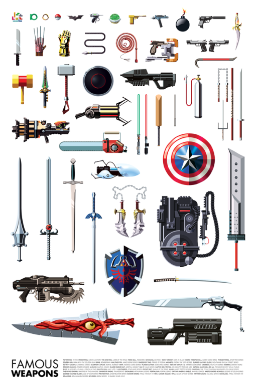 Famous Weapons - Daniel Nyari Graphic Design & Illustration
